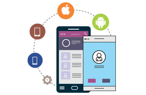 Mobile App Design and Dvelopment Company in Noida